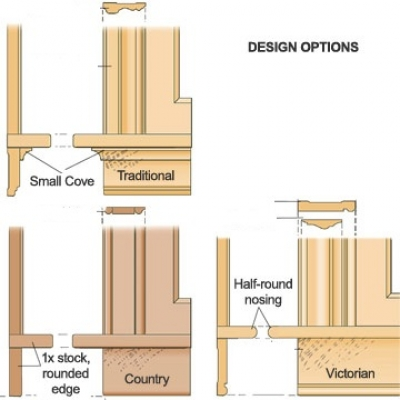 Design Options for Window Stool and Apron. Window Trim Components  sc 1 st  Windows Walls u0026 Doors - Knoji & How to Trim a Window islam-shia.org